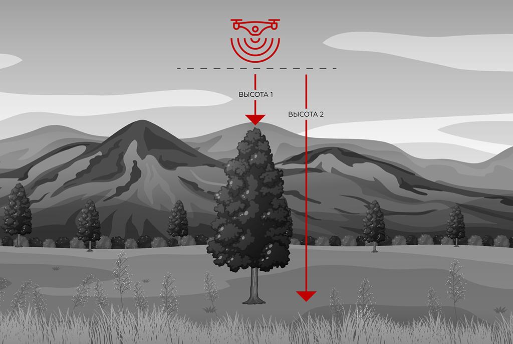 Учёные ТУСУРа создают высокоточную систему ориентации БПЛА с возможностью разновысотных измерений