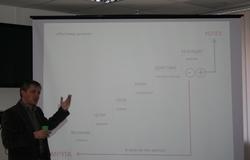 ВМСБИ «Дружба» состоялся тренинг «Теория успеха»