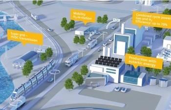 Компания «Сименс» объявляет конкурс научно-инновационных проектов «Энергоэффективные технологии дляинфраструктуры городов»