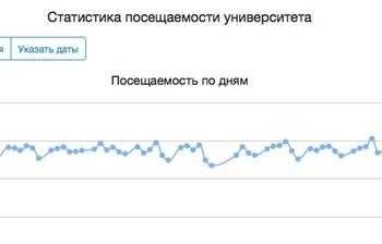 Обновлена система пересчёта статистики в«Журнале посещаемости»