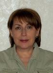 Космодемьянская Наталья Иннокентьевна