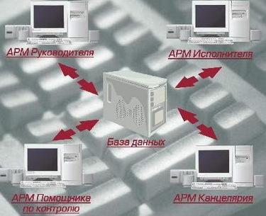 Программный комплекс «КОРД»